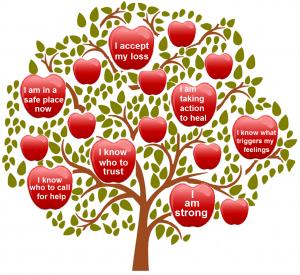 LADRA life tree image